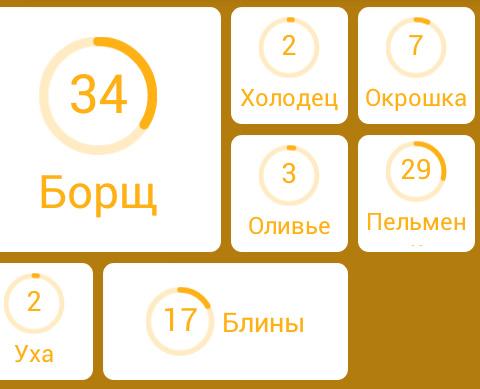 russkoe-bludo