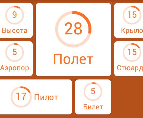 Рак специи в игре 94 Москве ДТП