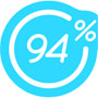94 процента